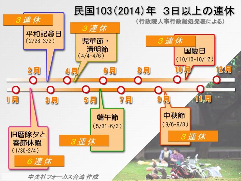 """台湾行政院、2014年祝祭日発表 """"..."""