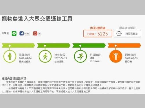 台湾、交通機関への飼い鳥持ち込み可否を検討  飼い主からの声受け