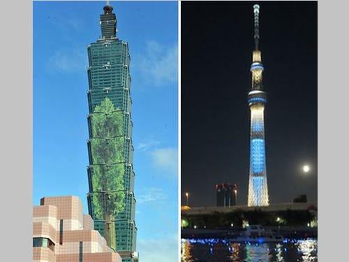 世界観光都市ランキング、台北は14位  東京は13位/台湾