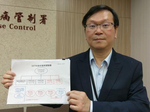 はしか、新たに5人発症  感染拡大/台湾