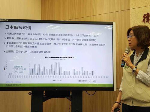 日台でのはしか感染状況を説明する衛生福利部疾病管制署の関係者