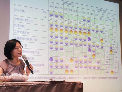 台湾の景気状況について説明する呉明ケイ氏