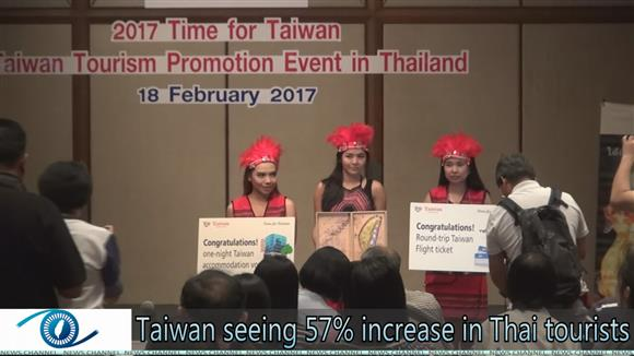 Taiwan seeing 57% increase in Thai tourists