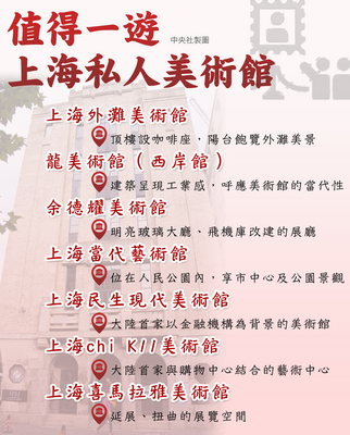 上海私人美術館興盛 各具特色