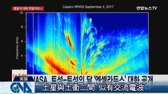 卡西尼號探勘 來自土星的聲音