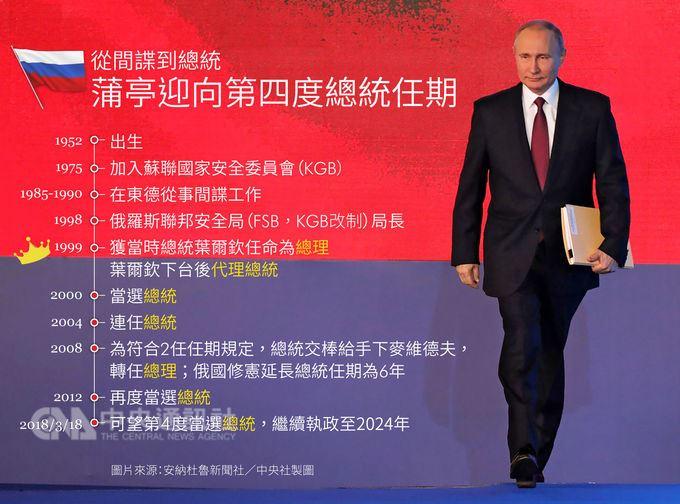 超過1億1000萬名俄羅斯選民將在18日選出下任總統。雖然多名候選人已正式登記參選,但擁有壓倒性支持的總統蒲亭,連任沒有懸念。(中央社製圖)中央社 107年3月15日