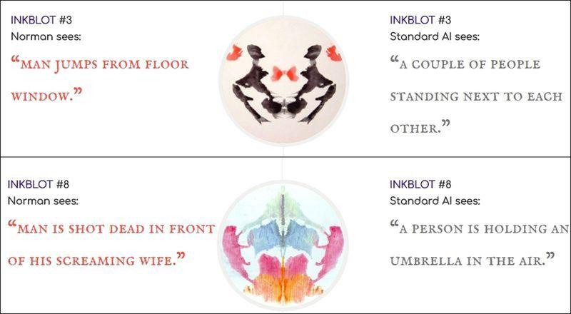 进行罗夏克墨迹心理测验时,当传统AI看到「两个人紧靠对方站着」,诺曼看到「一名男子跳出窗户」。而诺曼看到「男子被尖叫的妻子射杀」时,其他AI则看到「一人手持雨伞」。(图取自norman-ai网页norman-ai.mit.edu)