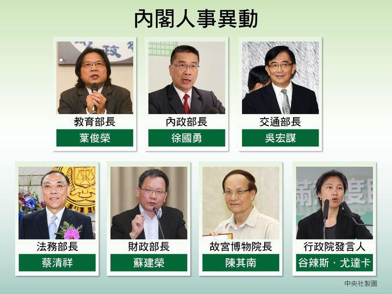 行政院长赖清德12日宣布内阁改组名单。(中央社制图)