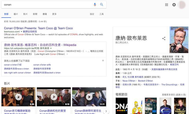 在台灣以Google搜尋Conan,得到的第一項結果是歐布萊恩的節目「柯南秀」。(圖片取自Google搜尋網頁google.com.tw)