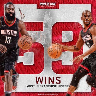NBA火箭轟鵜鶘納新高59勝 哈登破2000分