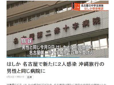 日名古屋添2麻疹例 曾與遊沖繩男同院就診