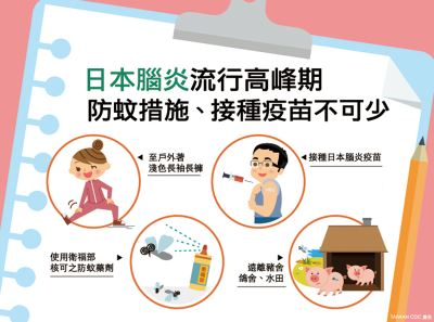 高雄林園日本腦炎群聚感染 展開滅蚊大作戰