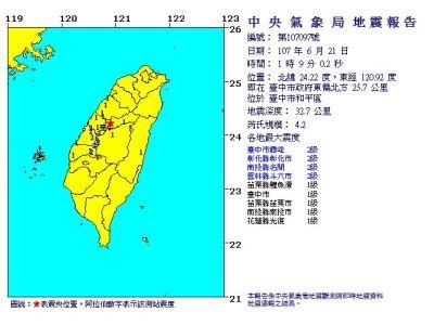 台中巿凌晨規模4.2地震 最大震度2級