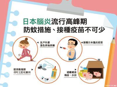日本腦炎疫情明顯增 6年同期新高