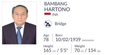 亞運最老最年輕選手差76歲 印尼首富也參加