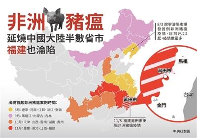 中國湖北又爆發非洲豬瘟  疫情蔓延17省區