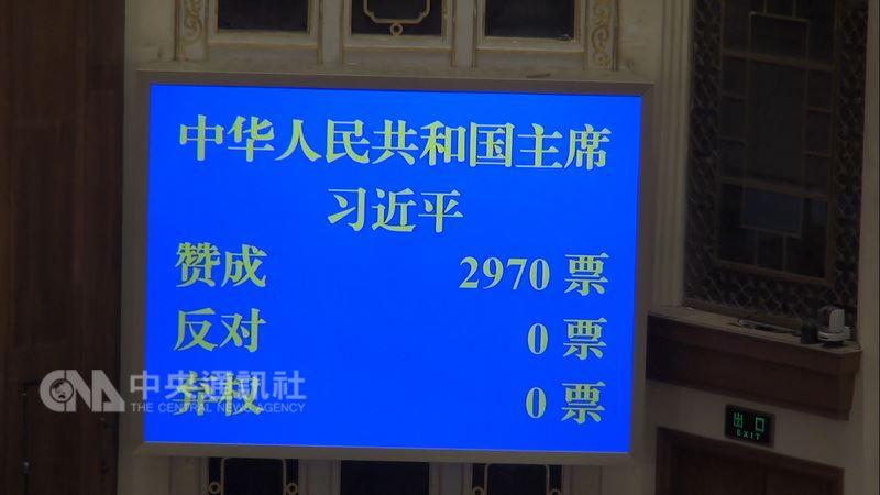 中國國家主席習近平17日上午經由全國人大代表票選,以2970票贊成,沒有任何反對、棄權及無效票,另有10人缺席的結果,當選連任國家主席,正式邁入他的第2個國家主席任期。中央社記者繆宗翰北京攝 107年3月17日