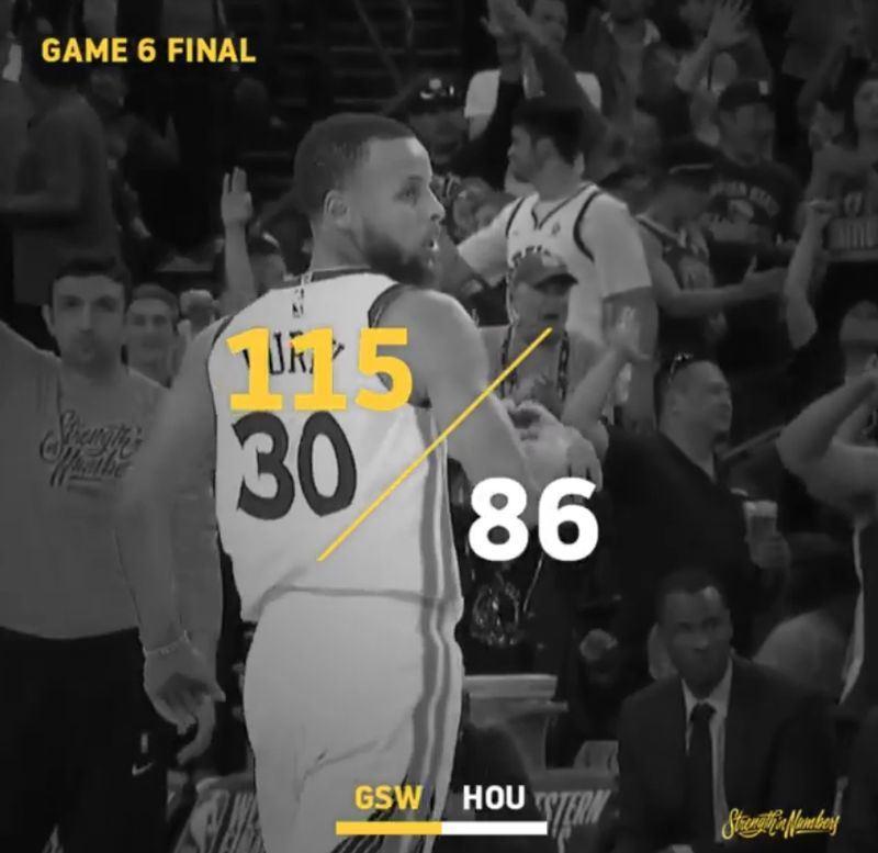 在NBA西區冠軍賽面臨背水一戰的勇士,27日逆轉勝,以115比86擊落火箭,在7戰4勝制的系列賽扳成3比3平手。(圖取自勇士隊臉書 www.facebook.com/warriors)
