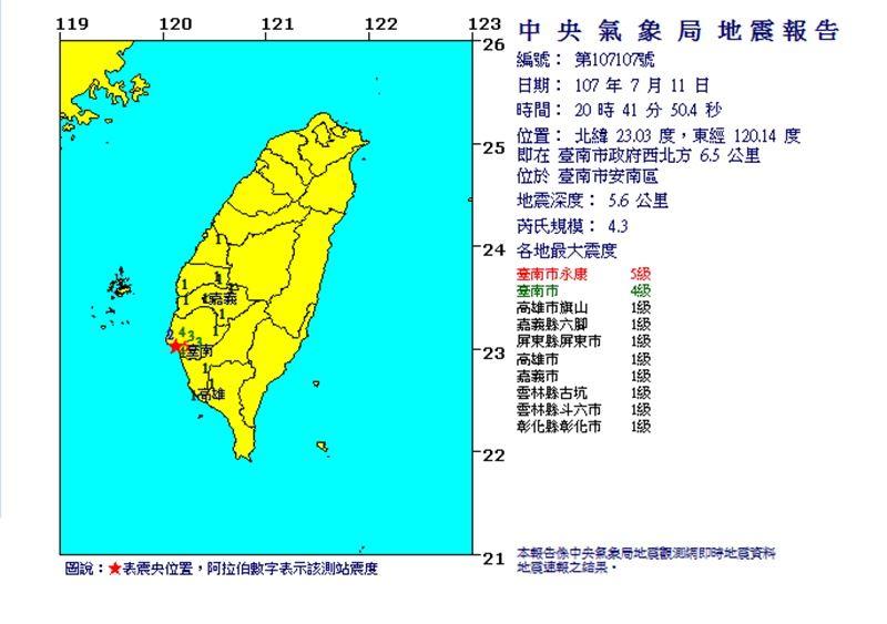 台南市安南区发生芮氏规模4.3,地震深度5.6公里,最大震度台南5级。(图取自中央气象局网页www.cwb.gov.tw)