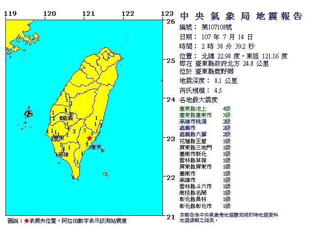 台東鹿野14日凌晨2時32分發生芮氏規模4.5地震,最大震度台東池上4級。(圖取自中央氣象局網頁www.cwb.gov.tw)