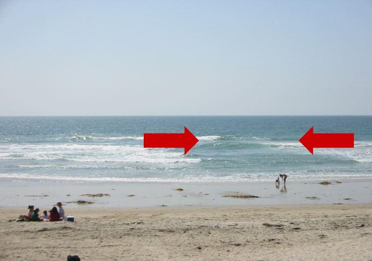 雙箭頭所指、白色浪花之間看起來沒有浪花的地方,是離岸流所在的危險區域。(圖取自美國國家海洋暨大氣總署www.noaa.gov)