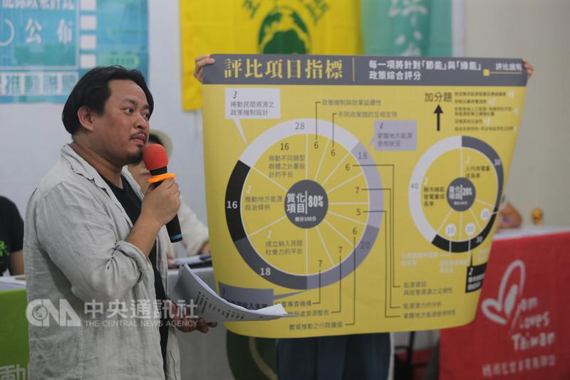 多個關心能源改革的民間團體組成「能源轉型推動聯盟」,12日在台北召開記者會,對各縣市政府所推動的能源政策評分排名,希望透過評比促使各地縣市政府正向競爭,推出更理想的綠能與節能政策,並進一步打開台灣能源轉型之路。圖為綠色公民行動聯盟副秘書長洪申翰說明評比項目指標。中央社記者徐肇昌攝 107年9月12日