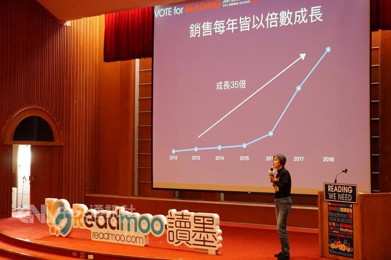 Readmoo讀墨電子書18日公布2018年度閱讀報告,讀墨執行長龐文真表示,2018年的全站閱讀時間已突破3100萬分鐘,是去年的1.5倍,截至11月的銷售額也是2016年同期的2倍。(Readmoo讀墨提供)中央社記者汪宜儒傳真 107年12月18日