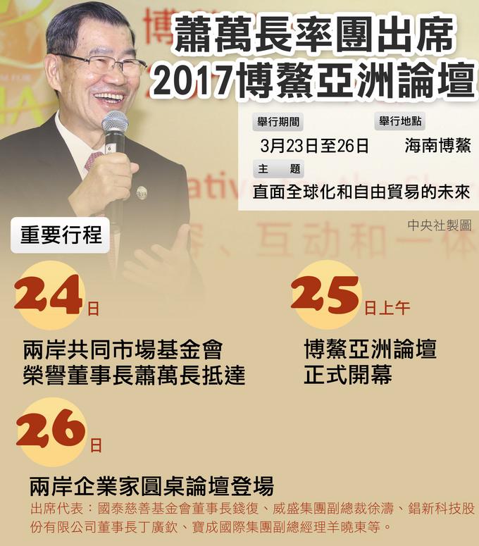 博鰲論壇 蕭萬長3/24率團出席