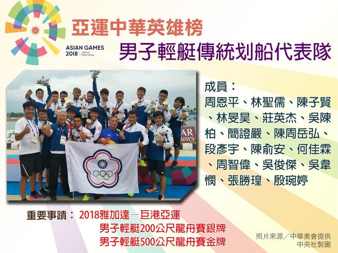 亞運中華英雄榜 男子輕艇傳統划船代表隊