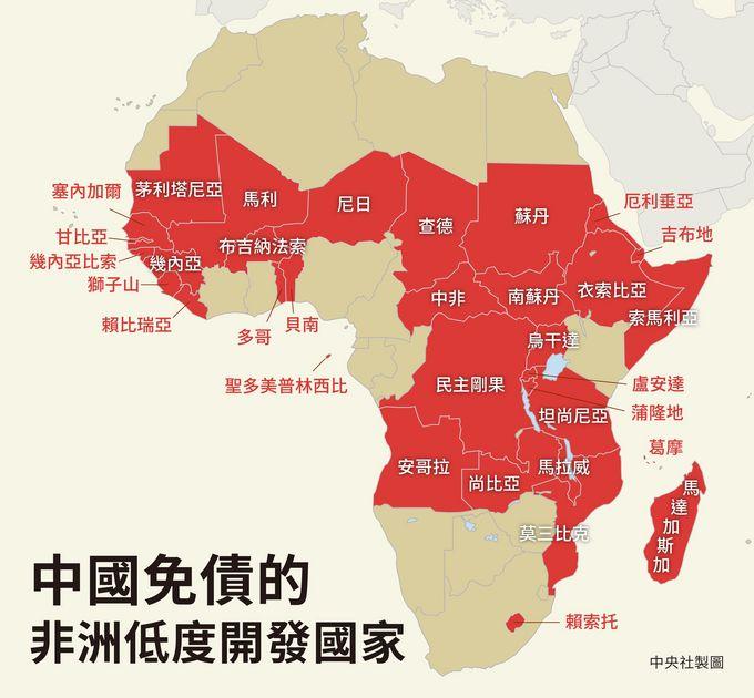 中國免債的非洲低度開發國家