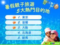 暑假熱門國外親子旅遊地公開 日本佔3名