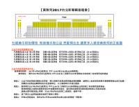 7/30黃致列台灣演唱會 主辦單位推粉絲支持公益