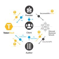 TaiPay集團成立悠遊支付樂 發表代碼化技術