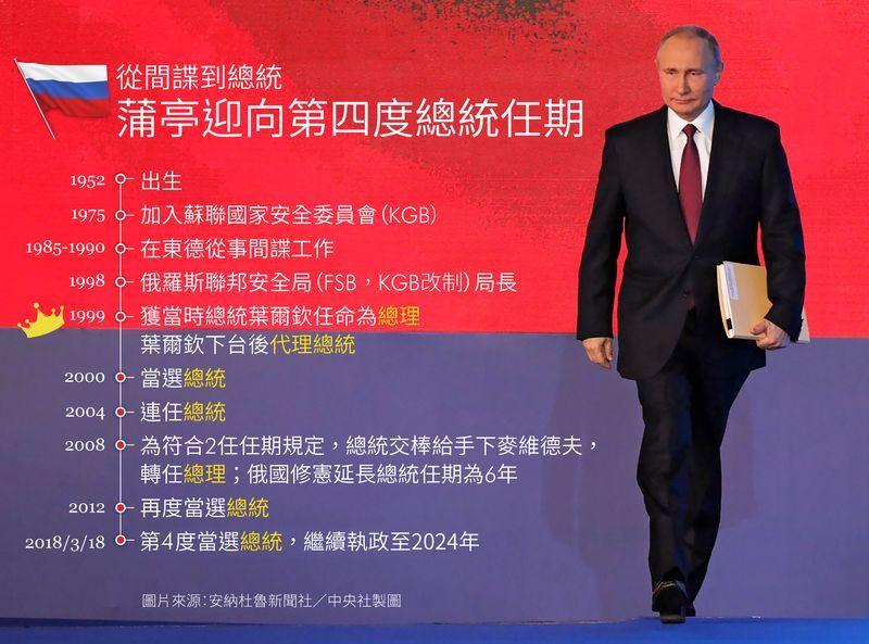 俄羅斯18日總統大選,現任總統蒲亭獲壓倒性勝選,繼續統治俄國6年。(中央社製圖)