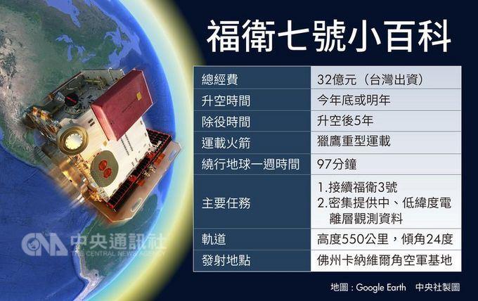 預計將在今年底或明年升空的福衛七號繞行地球一周時間約97分鐘,第一組6顆衛星任務軌道為高度550公里,傾角24度,主要負責中低緯度觀測,將搭載以新型獵鷹重型運載火箭升空,服役時間為升空後5年。中央社製圖107年8月3日